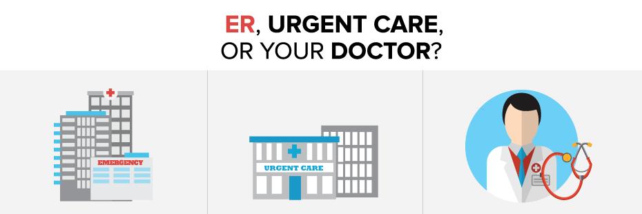 ER vs Urgent Care | Frankfort Regional Medical Center